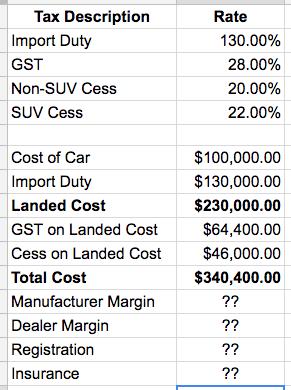 car-import